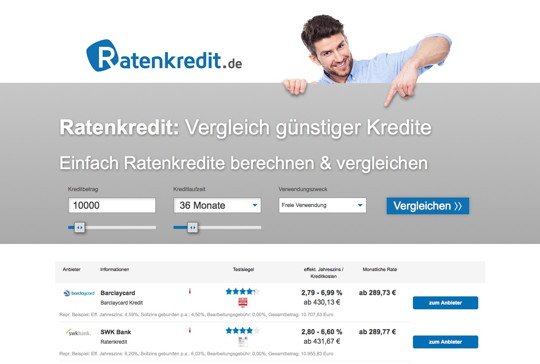 Ratenkredit.de